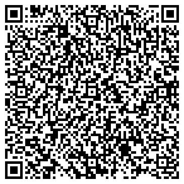 QR-код с контактной информацией организации Общество с ограниченной ответственностью Металпротект ООО