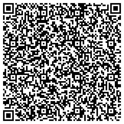 QR-код с контактной информацией организации Частное производственное унитарное предприятие «НТО Промтехбезопасность»