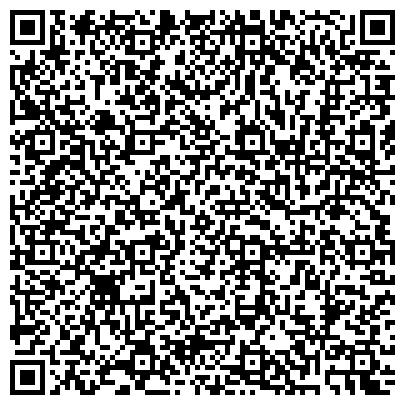 QR-код с контактной информацией организации Индивидуальный предприниматель Фединяк Владимир Николаевич