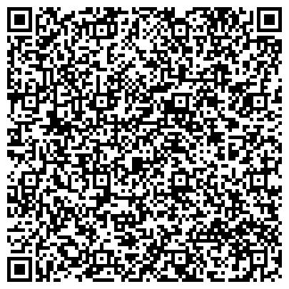 QR-код с контактной информацией организации Публичное акционерное общество Строительный консорцикм ЛИК