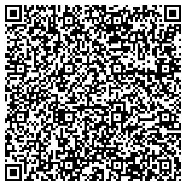 QR-код с контактной информацией организации «Индустриальные решения и технологии» Алматы