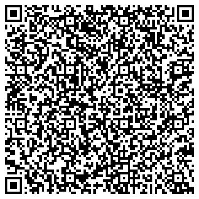 """QR-код с контактной информацией организации Общество с ограниченной ответственностью ООО """"Нефтехимгрупп"""" - лабораторное оборудование"""