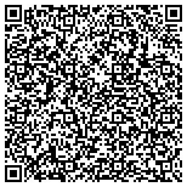 QR-код с контактной информацией организации Частное Предприятие «Порошкова Галузь України»