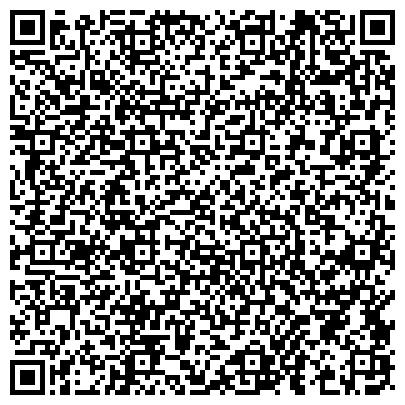 QR-код с контактной информацией организации Частное предприятие Трубы б/у, демонтированные