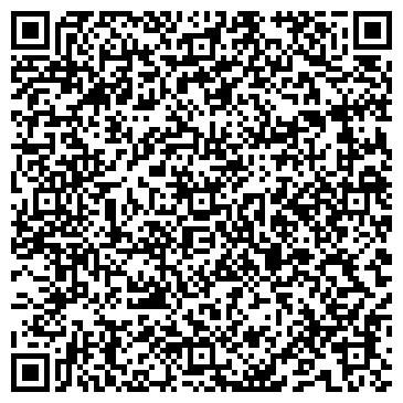 QR-код с контактной информацией организации Частное предприятие ЧП «Павлык-проект»