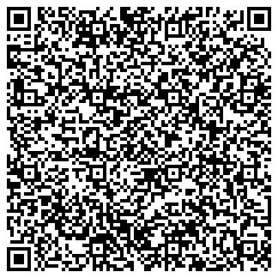 """QR-код с контактной информацией организации Государственное предприятие Лаборатория строительной теплотехники и энергосбережения """"НИИСК"""""""