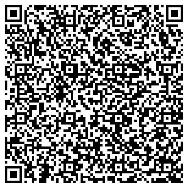 QR-код с контактной информацией организации Общество с ограниченной ответственностью ТПО Новокаховский Электромеханический Завод