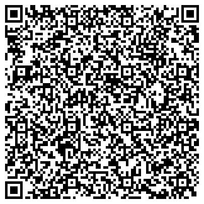 QR-код с контактной информацией организации Группа компаний Аутев-Project — дробеструйное оборудование