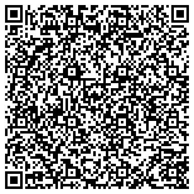 QR-код с контактной информацией организации Общество с ограниченной ответственностью ИИК «Альтэнерго»
