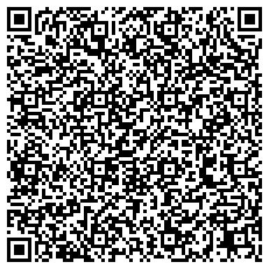 QR-код с контактной информацией организации Нефтемаш, ЧАО НПП