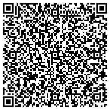 QR-код с контактной информацией организации АБ Групп, ООО