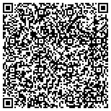 QR-код с контактной информацией организации Украинская электротехническая корпорация, ООО ТПП