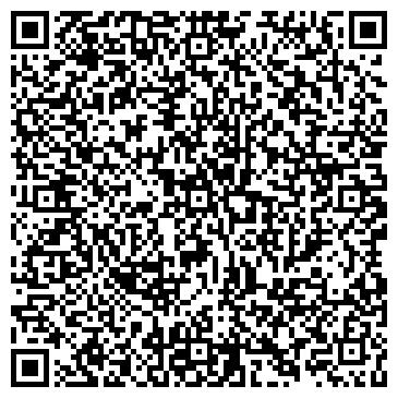 QR-код с контактной информацией организации НПО Укрметмаш, ООО