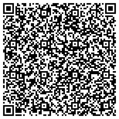 QR-код с контактной информацией организации Атлантик ЛТД, ООО
