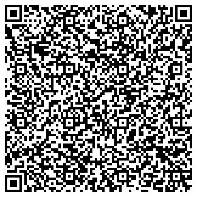 QR-код с контактной информацией организации Научно-производственное объединение Защита металлов, ООО