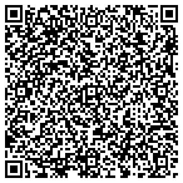 QR-код с контактной информацией организации UKREXPORT Pvt Co., ООО