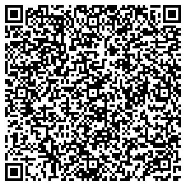 QR-код с контактной информацией организации Этель-Буд Николаев, ООО