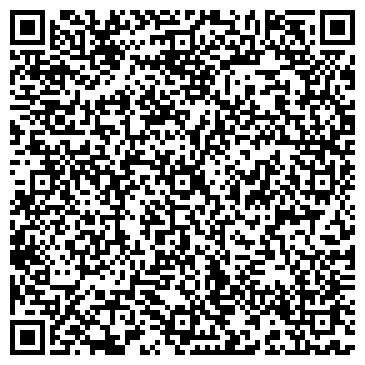 QR-код с контактной информацией организации Нефтехимэкология НПО, ООО