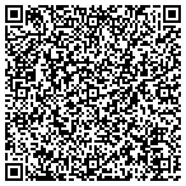 QR-код с контактной информацией организации PDR-центр AvtoForma, ЧП