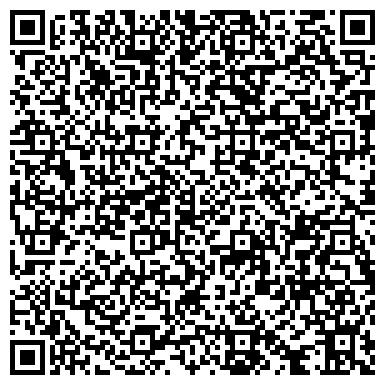 QR-код с контактной информацией организации Энергосоюз Научно-производственная Корпорация, Корпорация