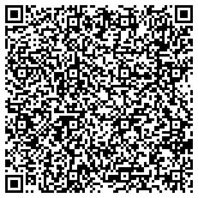 QR-код с контактной информацией организации Армапром (Промарматура), ОАО