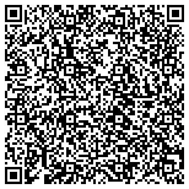 QR-код с контактной информацией организации Щелкуновых, Компания