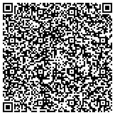 QR-код с контактной информацией организации Измерительные системы, ООО НПК