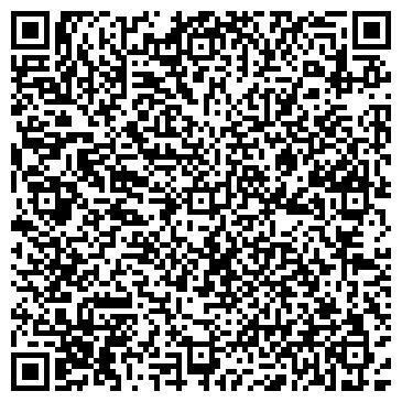 QR-код с контактной информацией организации Еврокор, ООО