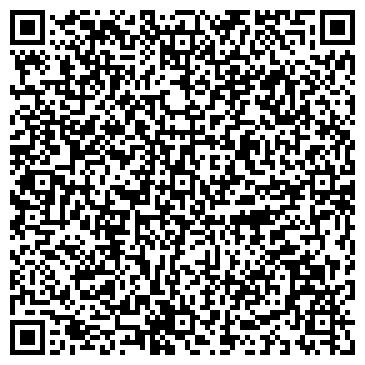 QR-код с контактной информацией организации МПК Энергопоставка, ООО