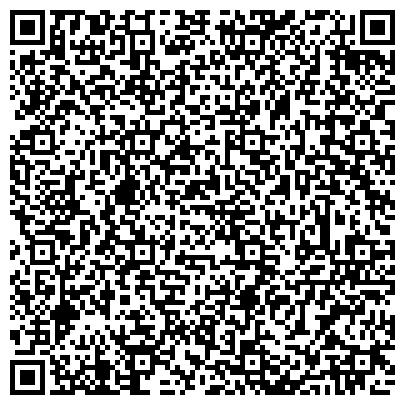 QR-код с контактной информацией организации Научно-производственное предприятие Аватар-2008, ЧП