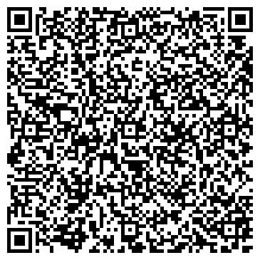 QR-код с контактной информацией организации Макешин, СПД