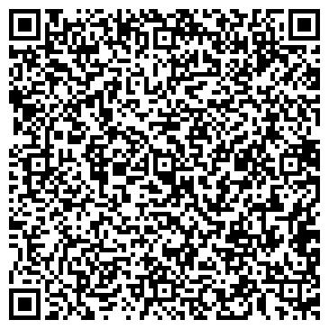 QR-код с контактной информацией организации Когут, СПД