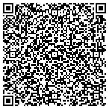QR-код с контактной информацией организации Малер, СПД (Maler)
