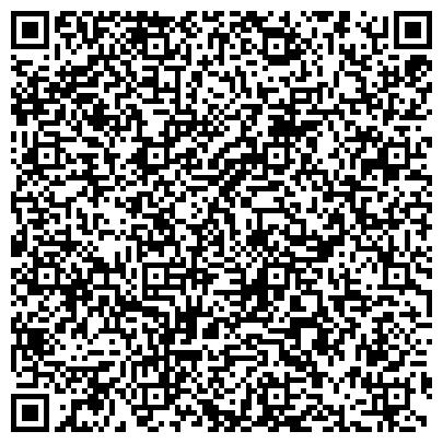 QR-код с контактной информацией организации ШКОЛА ШИТЬЯ И РУКОДЕЛИЯ В БУТОВО