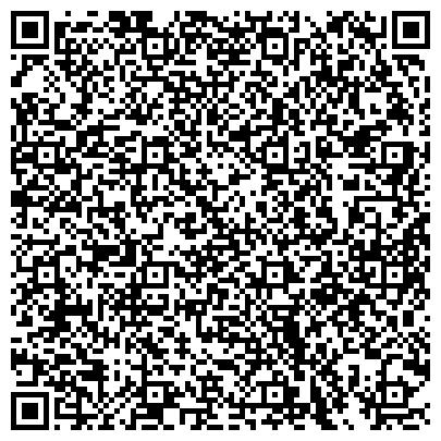 QR-код с контактной информацией организации Научно-инженерный центр плазменных технологий, ГП