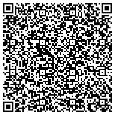 QR-код с контактной информацией организации Будинвестсервис, ОАО