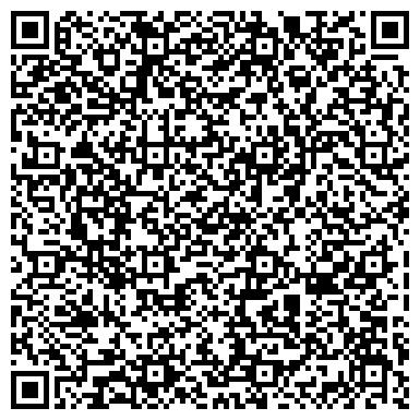 QR-код с контактной информацией организации Бассейны от производителя, ЧП