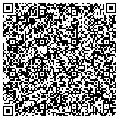 QR-код с контактной информацией организации Современные строительные решения строительная компания, ООО