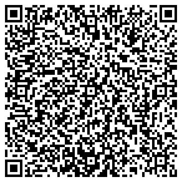 QR-код с контактной информацией организации Романенко В.В., ЧП