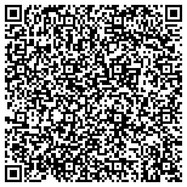 QR-код с контактной информацией организации Новейшие технологии порезки, ООО