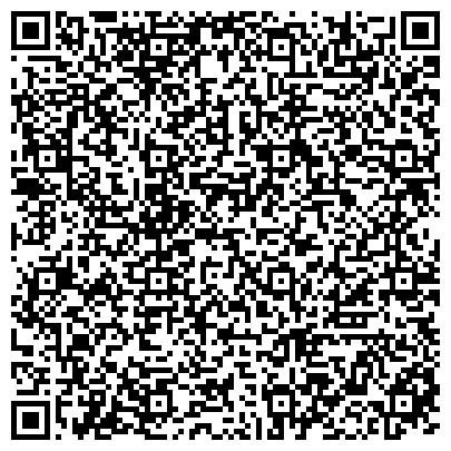 QR-код с контактной информацией организации Ремонтная группа М2, ЧП