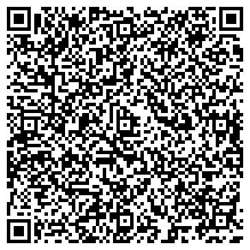 QR-код с контактной информацией организации Ковка и сварка, ЧП(Ковка & Сварка)