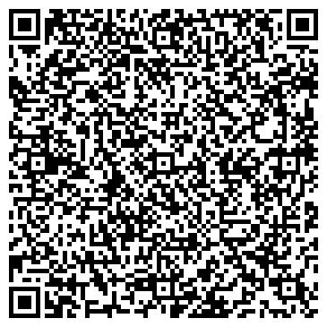 QR-код с контактной информацией организации Гормашкомплект, ЧП