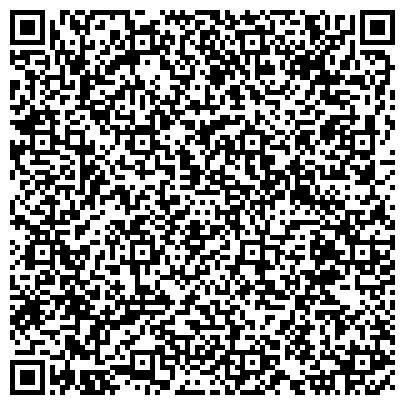 QR-код с контактной информацией организации Никопольский завод Механик, ЗАО