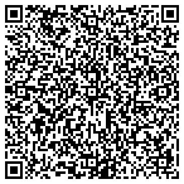 QR-код с контактной информацией организации ЭНЕРГОГРУПП-ЗП, ООО