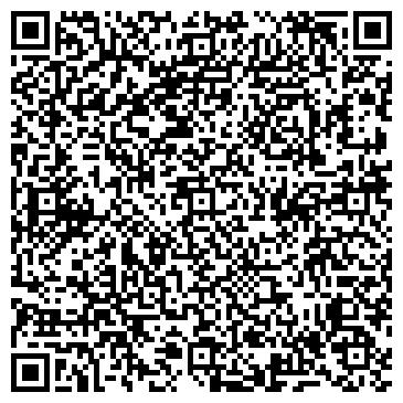 QR-код с контактной информацией организации Метколор-2006, ООО