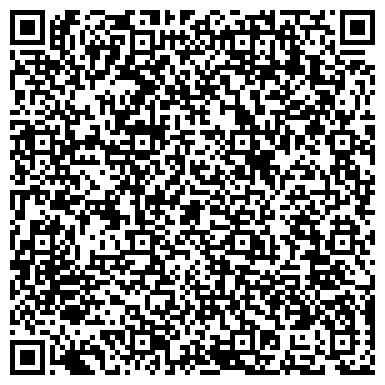 QR-код с контактной информацией организации Компания Фрегат, ООО