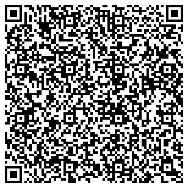 QR-код с контактной информацией организации Днепрокрансервис, ООО