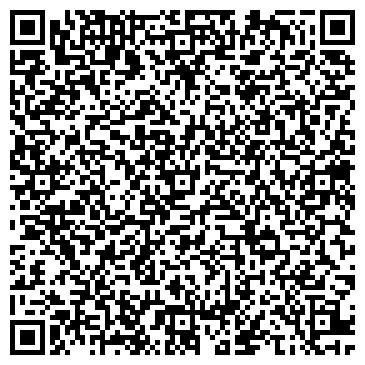 QR-код с контактной информацией организации ФТИМС отдел ФХПФ, Учреждение