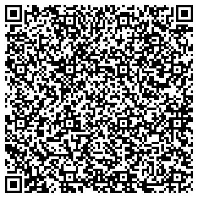 QR-код с контактной информацией организации ООО «Никопольстроймеханизация»